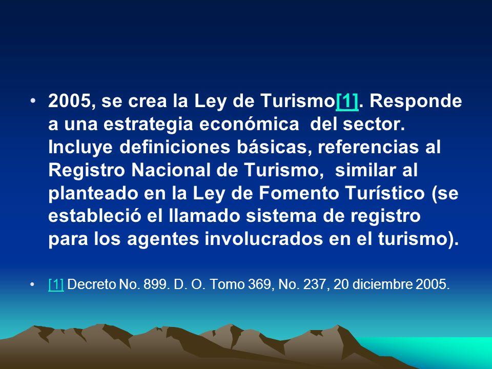 2005, se crea la Ley de Turismo[1]